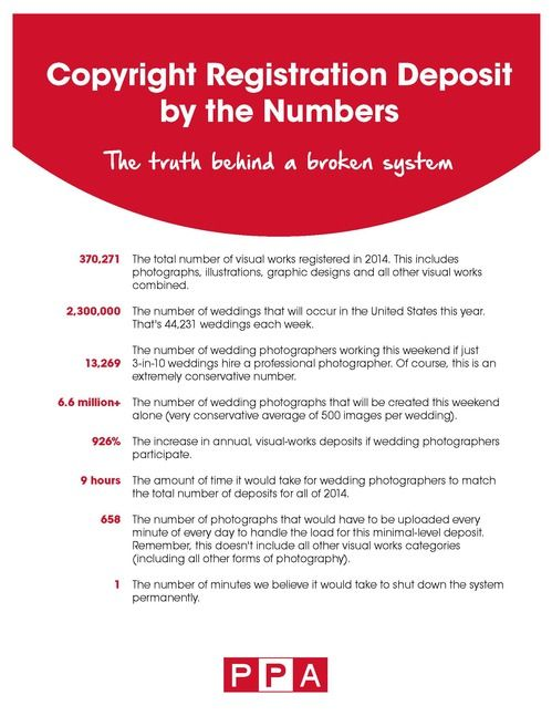 Copyright Numbers Flyer 2017_Final.jpg