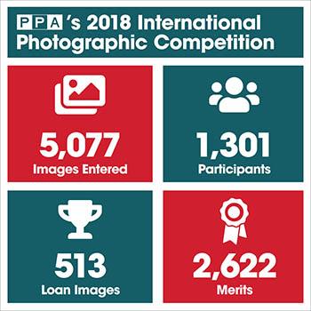 2018 IPC Infographic