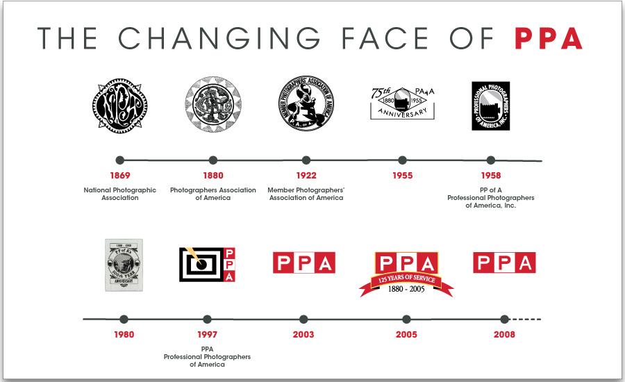 PPA Logo Timeline