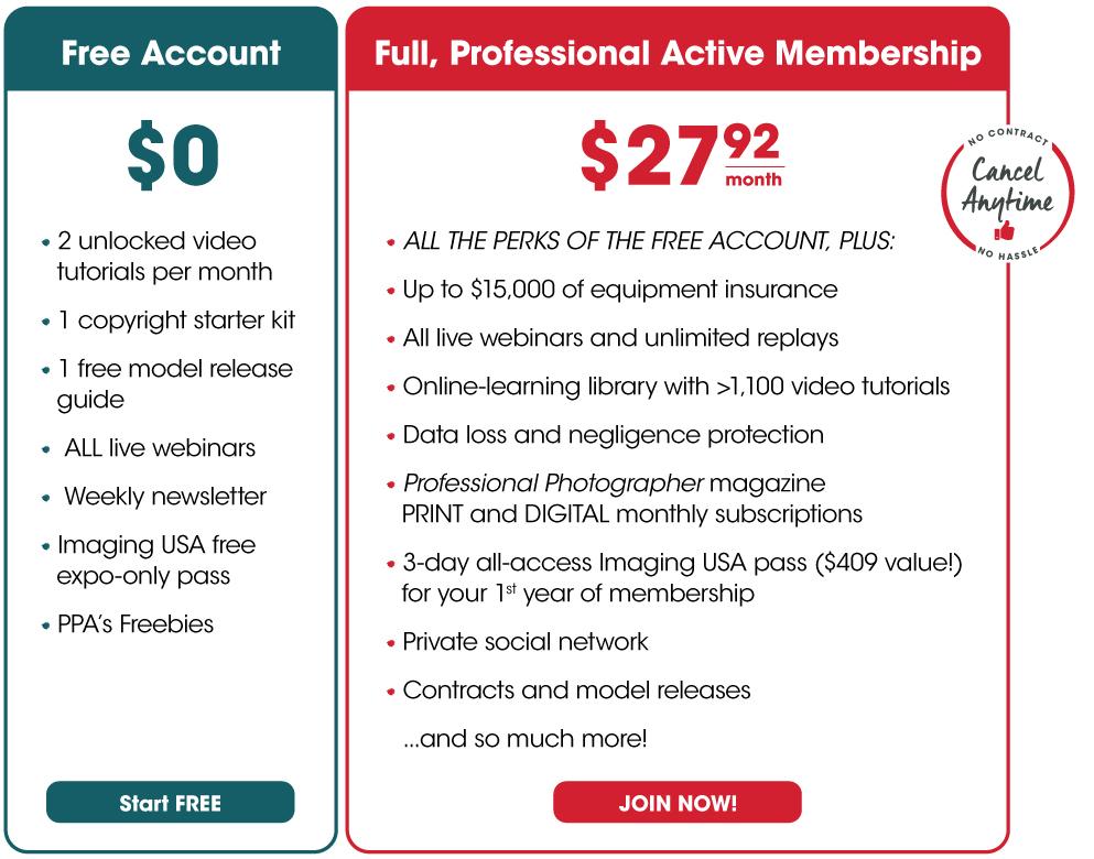 PPA Membership Pricing Comparison