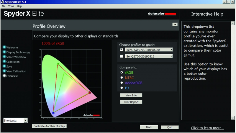 The Datacolor Spyder X Elite analysis confirmed that the monitor delivered 100% of the Adobe sRGB color space.